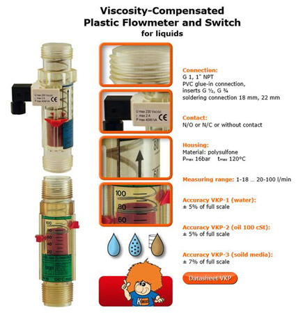 Rotametri vedelle ja viskoottisille nesteille